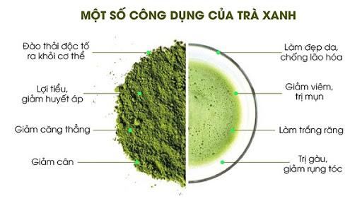 Vai trò của trà xanh